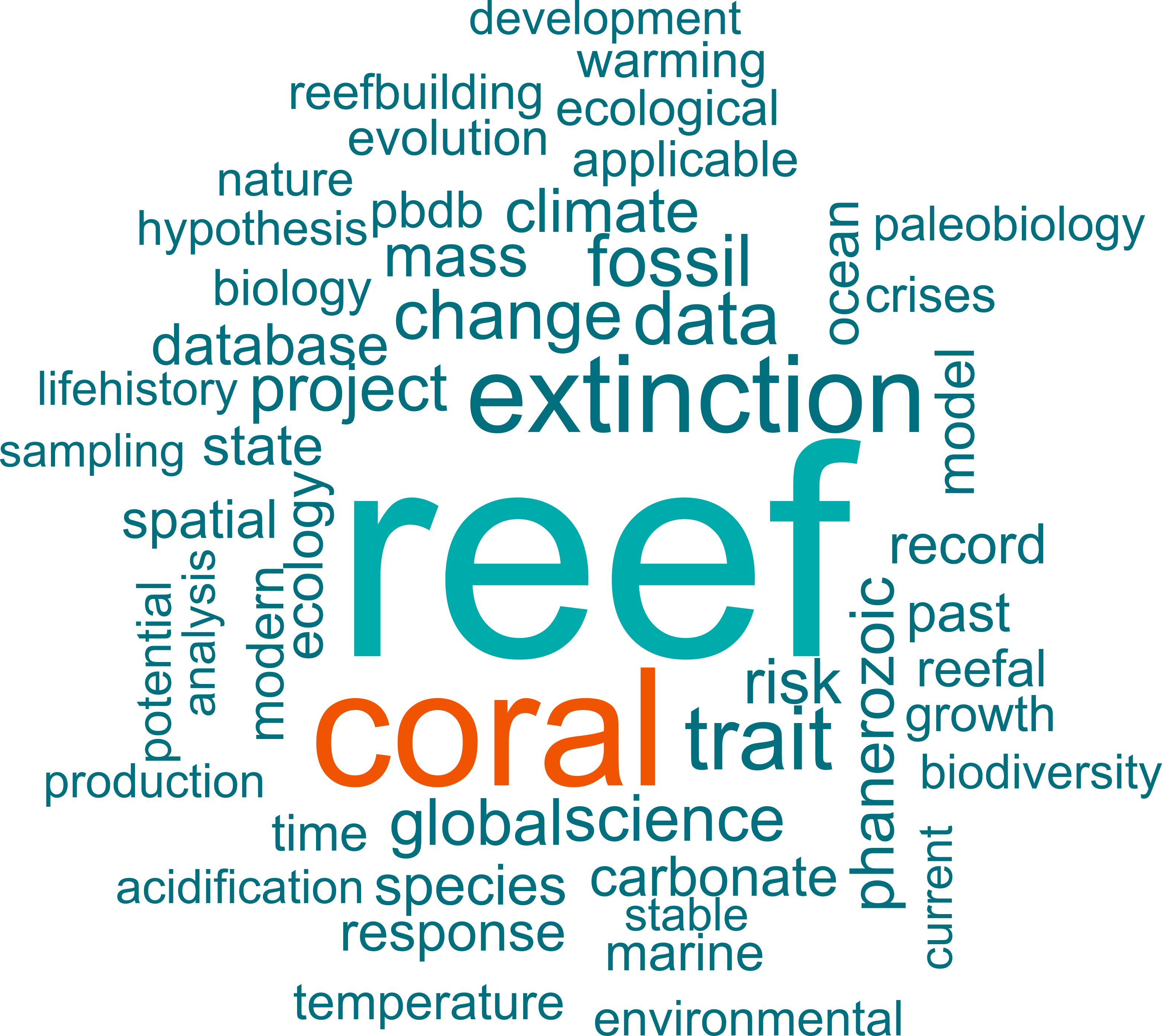 coraltrace